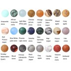 les pierres qui symbolisent les planètes