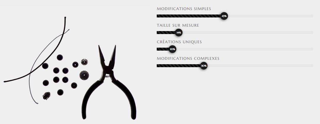 outils de fabrication des bracelets shamballas